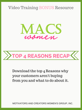 top 4 reasons explained why your customers arent buying from you